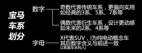 宝马x5大灯电路图