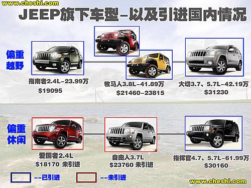 0 00朱灵网上车市jeep全线产品将引入 克莱斯勒主攻suv市场 高清图片