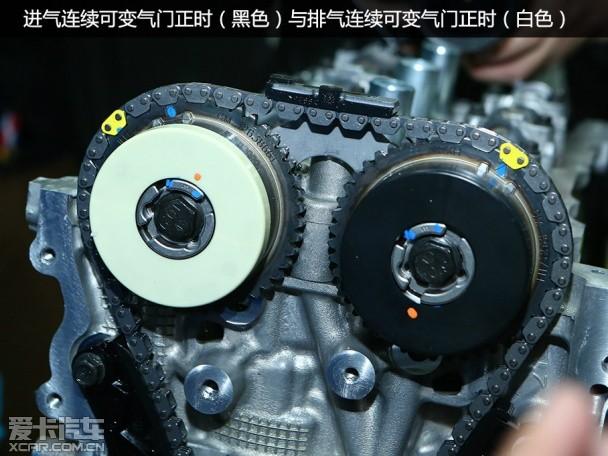 这台凯迪拉克2.0T SIDI发动机究竟运用了什么技术,让它能够傲视群雄呢?让我们从性能、油耗、噪音和稳定性这四个方面来分析。    性能   在性能上,凯迪拉克2.0T SIDI发动机主要是运用了单涡轮双涡管涡轮增压器。双涡管指的是废气从气缸里出来之后,通过两条互不干涉的排气管路通向废气涡轮。其中,1、4缸组成一条管路,2、3缸组成另一条管路。     如此一来可以减少排气对于涡轮增压器运行的回流干扰,使废气的能量更好的用来推动涡轮。同时,更小的管路截面,也提高了废气的流速,使涡轮在发动机低转的时候