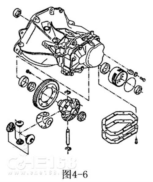 『手动变速箱的结构简图』