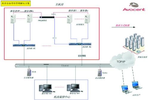 电信宽带接口接线图