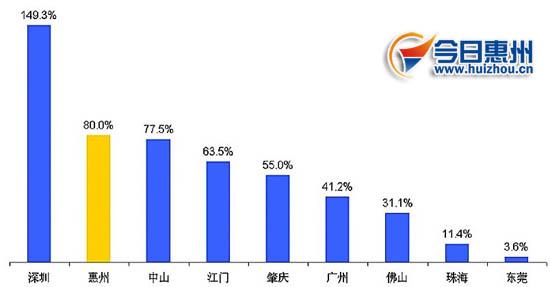 gdp总量和财政收入哪个重要_谢旭人 财政收入占GDP比重仍处于偏低水平