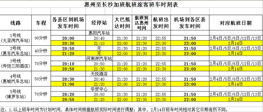 惠州至长沙航班尚有少量余票 成都包机旅客可免费坐大巴
