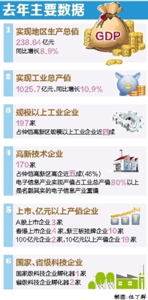 惠州各镇的经济总量_惠州各镇区地图