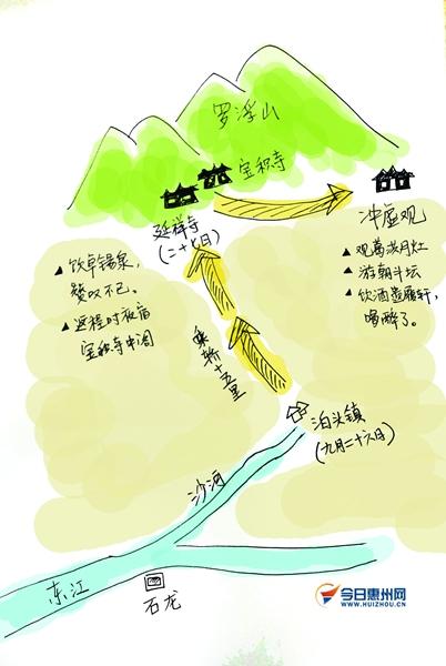 严艺超手绘东坡游罗浮山路线图