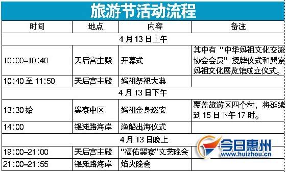 2012巽寮首届中华妈祖文化旅游节彩车巡游