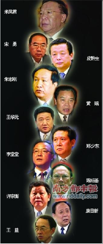 12名省部级高官今年落马 另有两高官被判刑(图