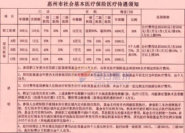 事业单位社保可否转入广州_社保怎么转入新单位_新单位如何办理社保